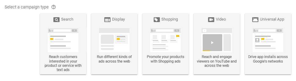 google ads campaign image
