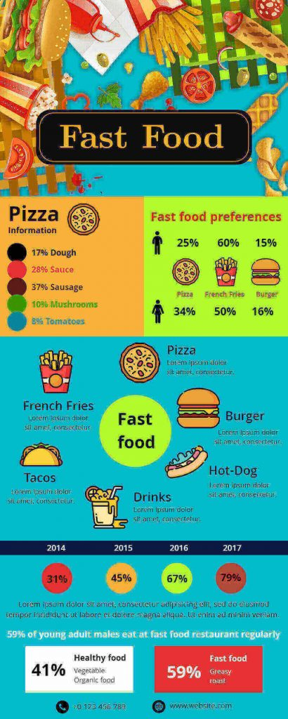 Food Infographics Templates