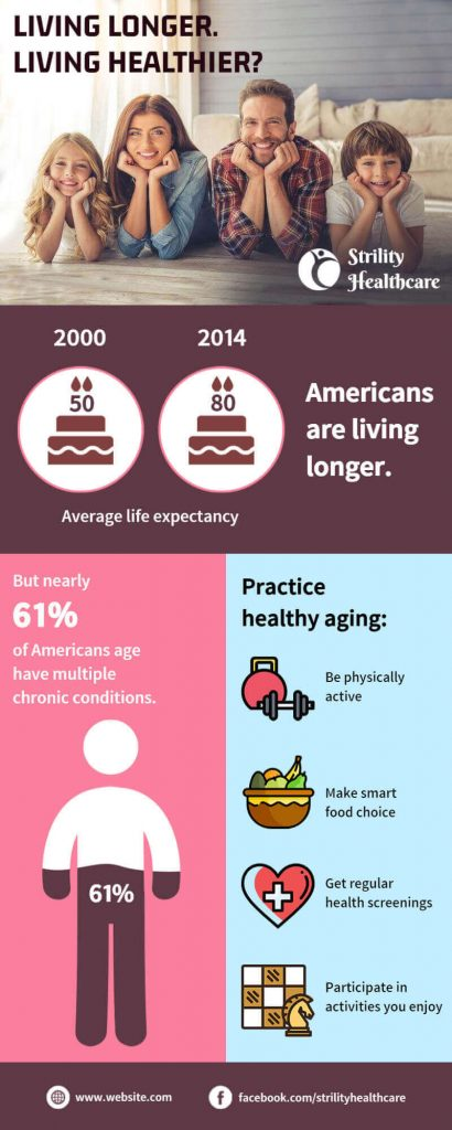 Health Infographics Templates