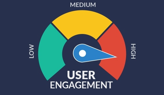 Image of user engagement