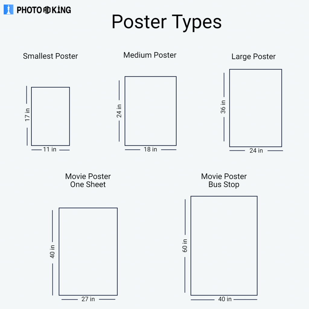Image of various poster types