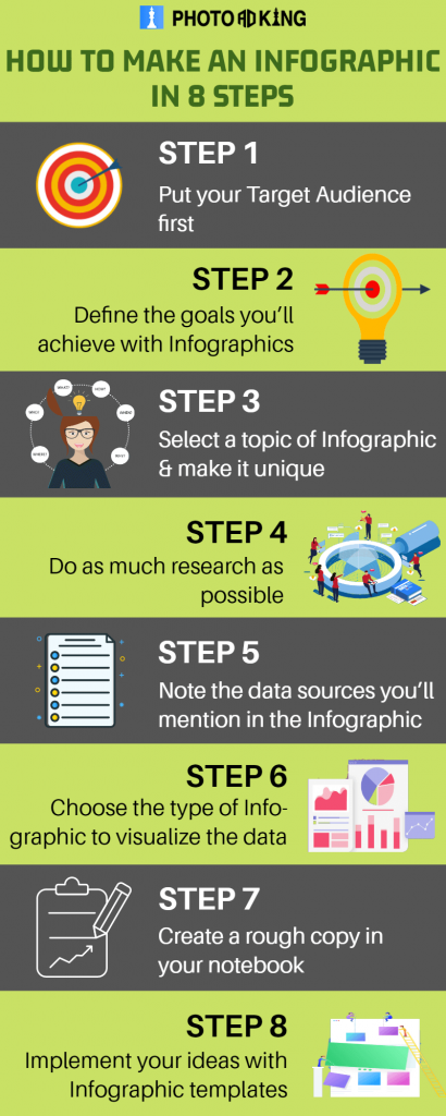 PhotoADKing infographic template