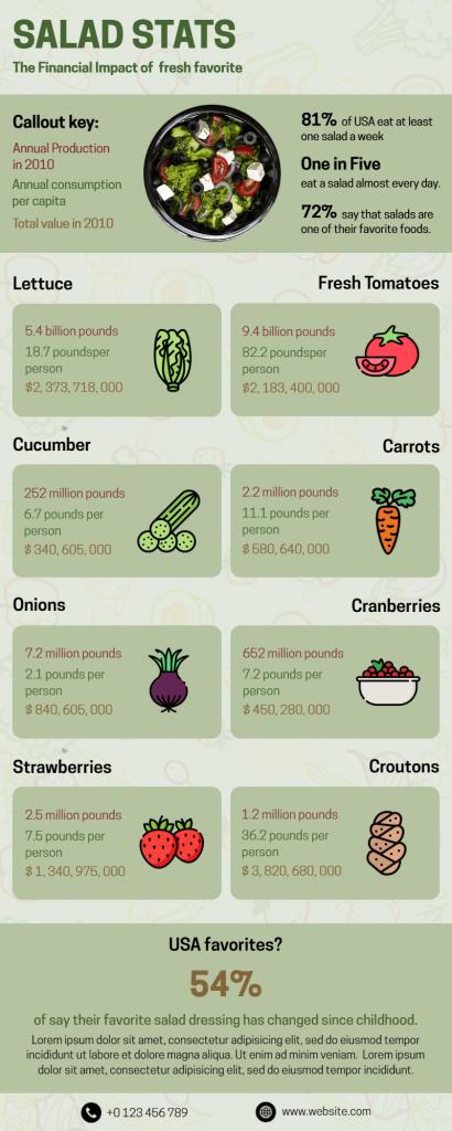 Infographic template idea