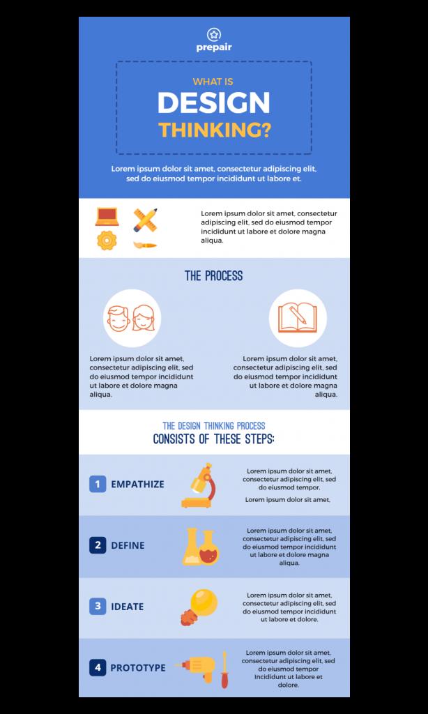 informational infographic idea