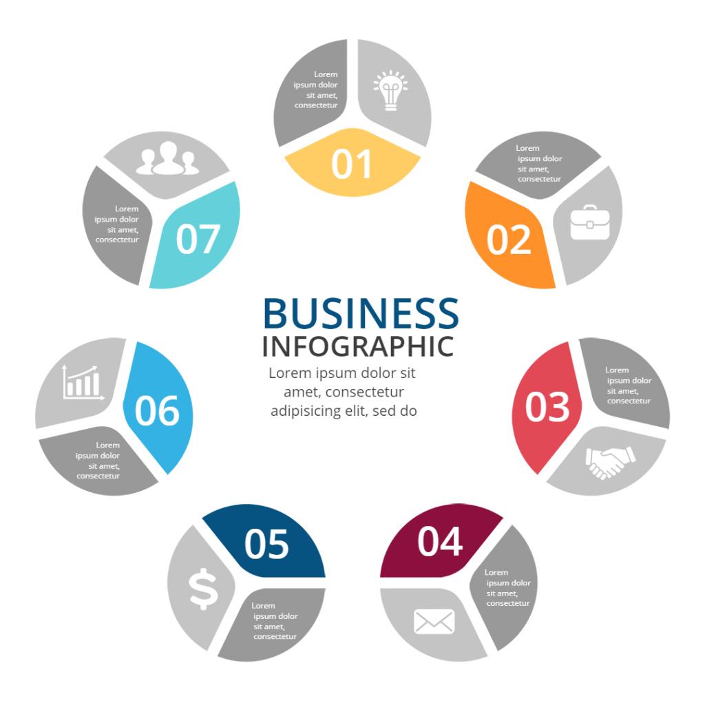 Hierarchy infographic idea