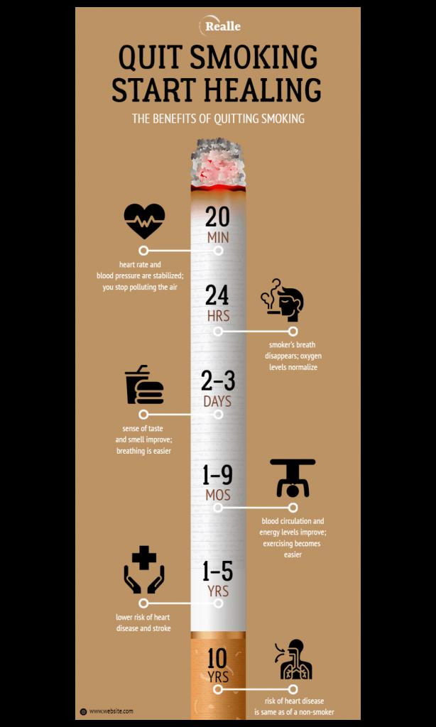 process infographic idea
