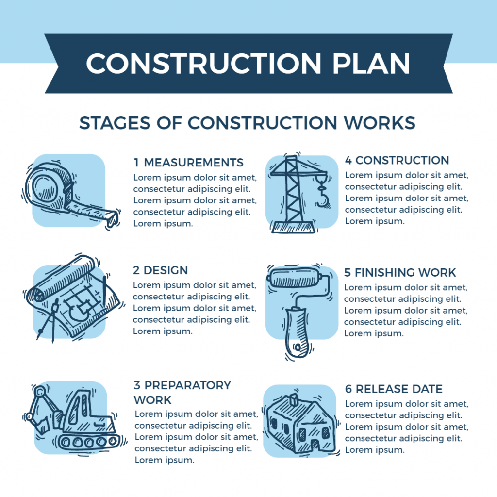 infographic of construction plan