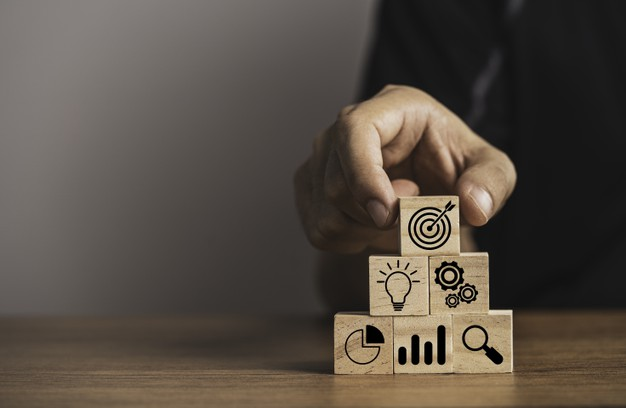Focus On Company Objectives