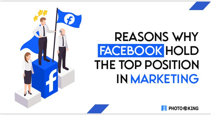 Facebook Hold the Top Position in Marketing